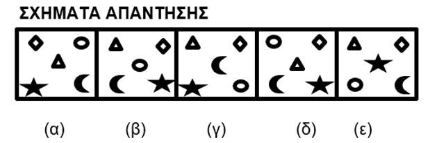 Παραδείγματα γραμμής θέματος